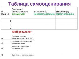 Таблица самооценивания № задания Выполнить самостоятельно не смог(ла) Выполнил(а