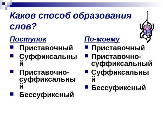 Каков способ образования слов? Поступок Приставочный Суффиксальный Приставочно-суффиксальный Бессуфиксный По-моему Приставочный Приставочно-суффиксальный Суффиксальный Бессуфиксный