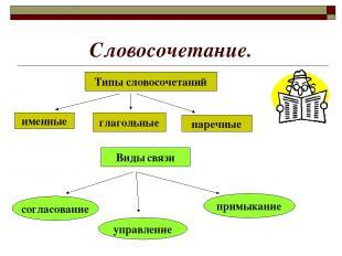 Словосочетание. именные глагольные Типы словосочетаний наречные Виды связи согла