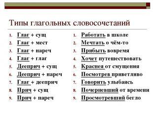 Типы глагольных словосочетаний Глаг + сущ Глаг + мест Глаг + нареч Глаг + глаг Д