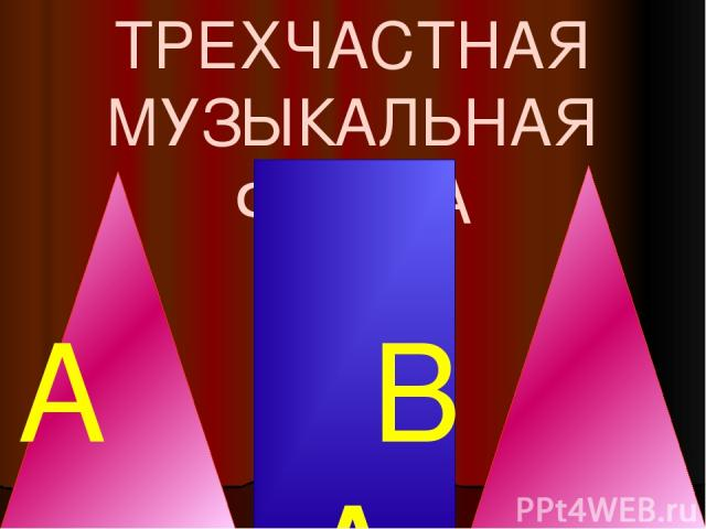 ТРЕХЧАСТНАЯ МУЗЫКАЛЬНАЯ ФОРМА A B А