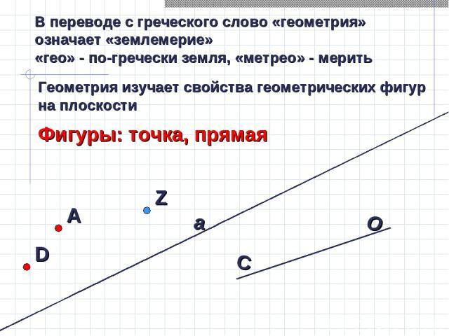В переводе с греческого слово «геометрия» означает «землемерие» «гео» - по-гречески земля, «метрео» - мерить Геометрия изучает свойства геометрических фигур на плоскости Фигуры: точка, прямая