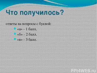 Что получилось? ответы на вопросы с буквой: «а» - 1 балл, «б» - 2 балл, «в» - 3