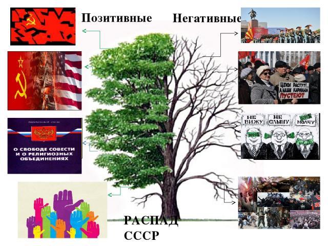 Позитивные Разрушение тоталитарной системы Прекращение гонки вооружении и военного противостояния держав. Утверждение политических свобод, свободы совести и вероисповедания. Негативные Создание предпосылок для последовательной демократизации страны.…