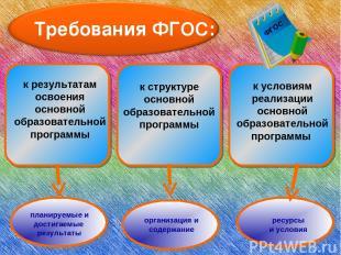 к результатам освоения основной образовательной программы к структуре основной о