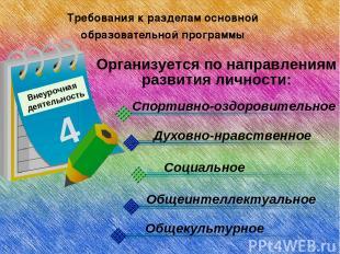 Требования к разделам основной образовательной программы Внеурочная деятельность
