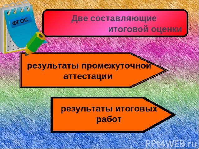 результаты промежуточной аттестации результаты итоговых работ Две составляющие итоговой оценки ФГОС