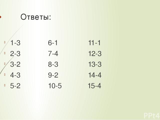 Ответы: 1-3 6-1 11-1 2-3 7-4 12-3 3-2 8-3 13-3 4-3 9-2 14-4 5-2 10-5 15-4