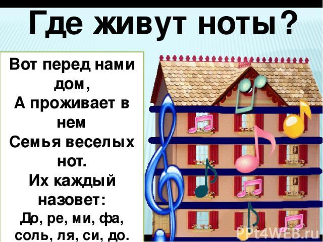 Вот перед нами дом, А проживает в нем Семья веселых нот. Их каждый назовет: До, ре, ми, фа, соль, ля, си, до. До, ре, ми, фа, соль, ля, си, до. Где живут ноты?