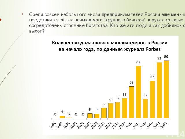 """Среди совсем небольшого числа предпринимателей России ещё меньше представителей так называемого """"крупного бизнеса"""", в руках которых сосредоточены огромные богатства. Кто же эти люди и как добились они таких высот?"""
