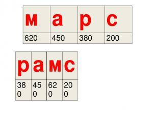 р а м с 380 450 620 200 м а р с 620 450 380 200