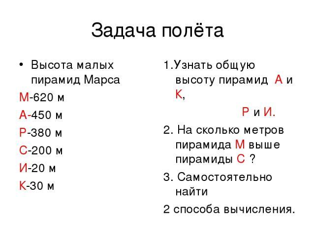 Задача полёта Высота малых пирамид Марса М-620 м А-450 м Р-380 м С-200 м И-20 м К-30 м 1.Узнать общую высоту пирамид А и К, Р и И. 2. На сколько метров пирамида М выше пирамиды С ? 3. Самостоятельно найти 2 способа вычисления.