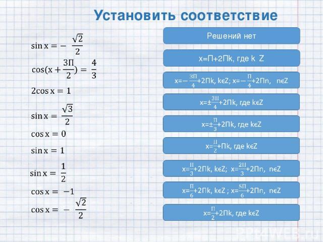 Установить соответствие Решений нет х=П+2Пk, где kϵZ