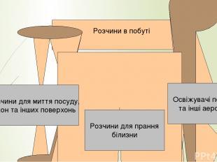 йонний Розчини в побуті Розчини для миття посуду, вікон та інших поверхонь Розчи