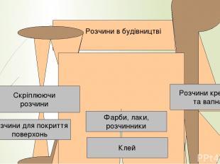 йонний Розчини в будівництві Скріплюючи розчини Фарби, лаки, розчинники Розчини