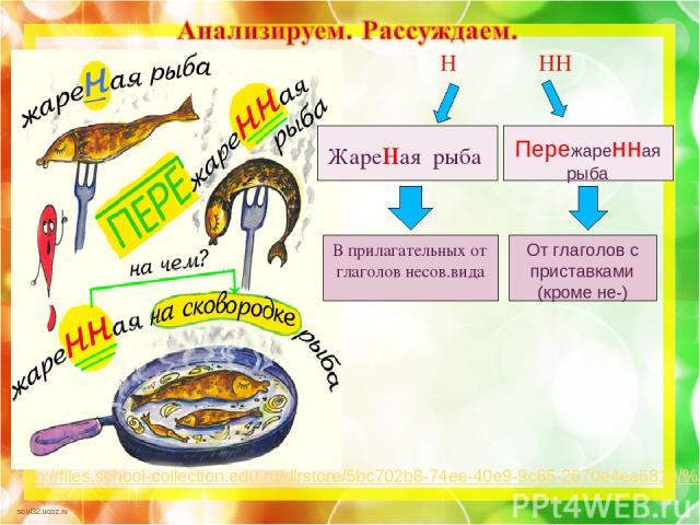 http://files.school-collection.edu.ru/dlrstore/5bc702b8-74ee-40e9-9c85-2670e4ea6810/%5BRUS7_139%5D_%5BIM_294%5D.swf Н НН Жареная рыба Пережаренная рыба В прилагательных от глаголов несов.вида От глаголов с приставками (кроме не-) scul32.ucoz.ru
