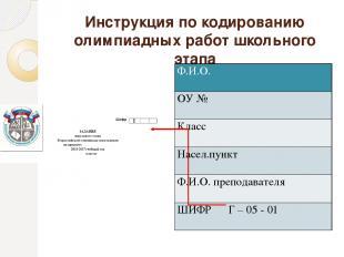 Инструкция по кодированию олимпиадных работ школьного этапа Ф.И.О.  ОУ №  Клас