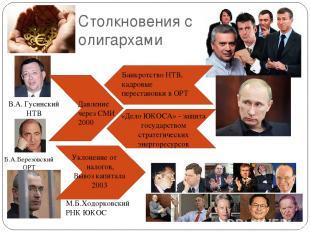 Столкновения с олигархами В.А. Гусинский НТВ Б.А.Березовский ОРТ Давление через