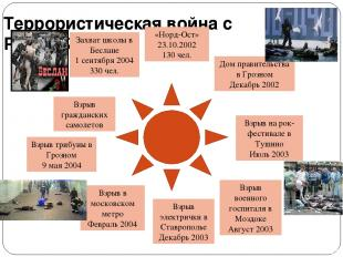 Террористическая война с Россией «Норд-Ост» 23.10.2002 130 чел. Дом правительств