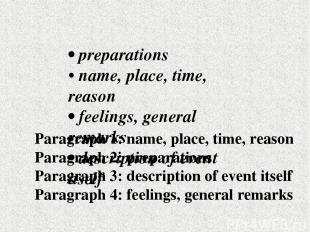 • preparations • name, place, time, reason • feelings, general remarks • descrip