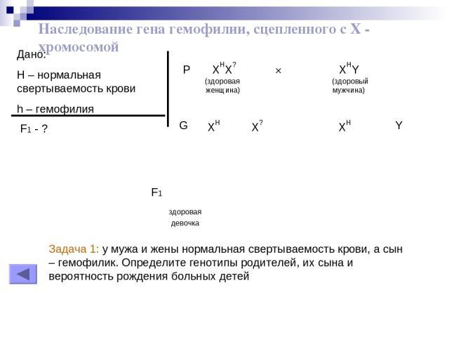 Наследование гена гемофилии, сцепленного с Х - хромосомой Дано: H – нормальная свертываемость крови h – гемофилия F1 - ? P XHX? × XHY (здоровая (здоровый женщина) мужчина) XH XH X? Y G здоровая девочка F1 Задача 1: у мужа и жены нормальная свертывае…