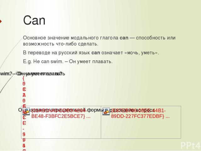 Can Основное значение модального глаголаcan— способность или возможность что-либо сделать. В переводе на русский языкcanозначает «мочь, уметь». E.g. He can swim. – Он умеет плавать.