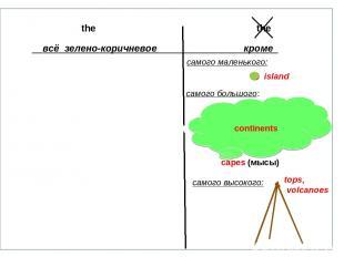 the the всё зелено-коричневое кроме capes (мысы) continents (6) самого маленьког