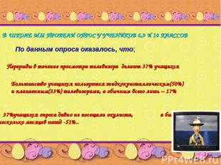 Источники информации http://ru.wikipedia.org/wiki/Гиперметропия http://ru.wikipe