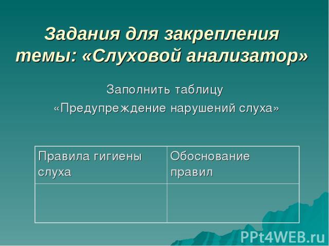 Задания для закрепления темы: «Слуховой анализатор» Заполнить таблицу «Предупреждение нарушений слуха» Правила гигиены слуха Обоснование правил