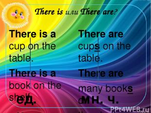 There is или There are? There is a cup on the table. There is a book on the shel