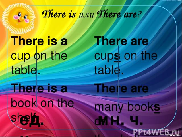 There is или There are? There is a cup on the table. There is a book on the shelf. There are cups on the table. There are many books on the shelf. ед. ч. мн. ч.