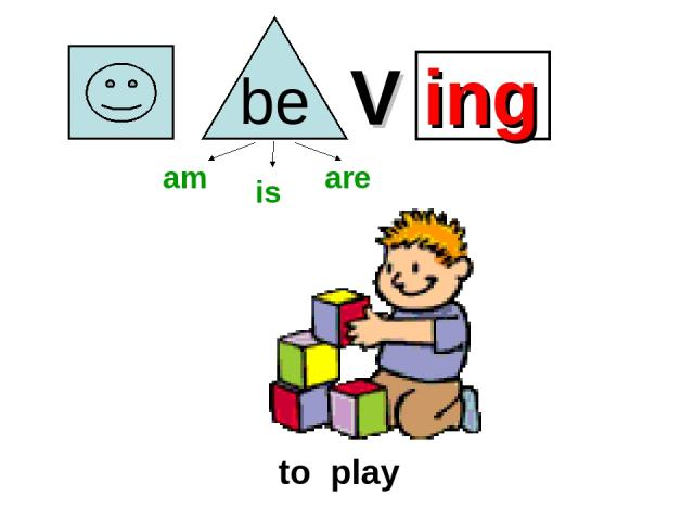 V ing to play am is are