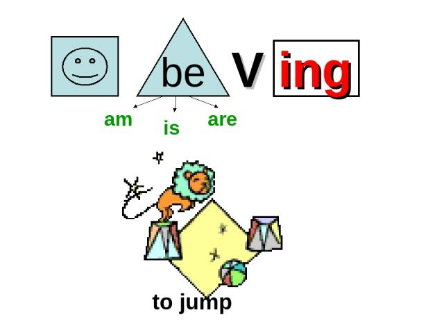 V ing to jump am is are