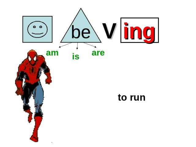 V ing to run am is are