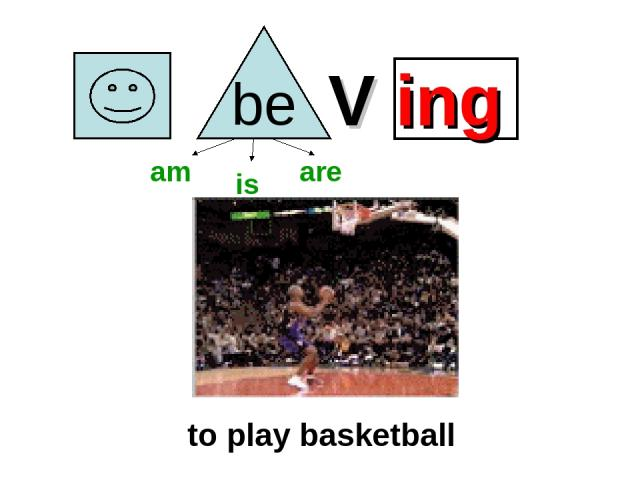 V ing to play basketball am is are