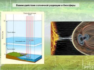 Взаимодействие солнечной радиации и биосферы