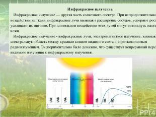 Инфракрасное излучение. Инфракрасное излучение — другая часть солнечного спектра