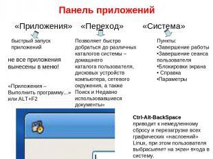 «Приложения» «Переход» «Система» Панель приложений Пункты: Завершение работы Зав