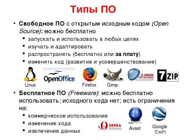 Типы ПО Свободное ПО с открытым исходным кодом (Open Source): можно бесплатно запускать и использовать в любых целях изучать и адаптировать распространять (бесплатно или за плату) изменять код (развитие и усовершенствование) Бесплатное ПО (Freeware)…