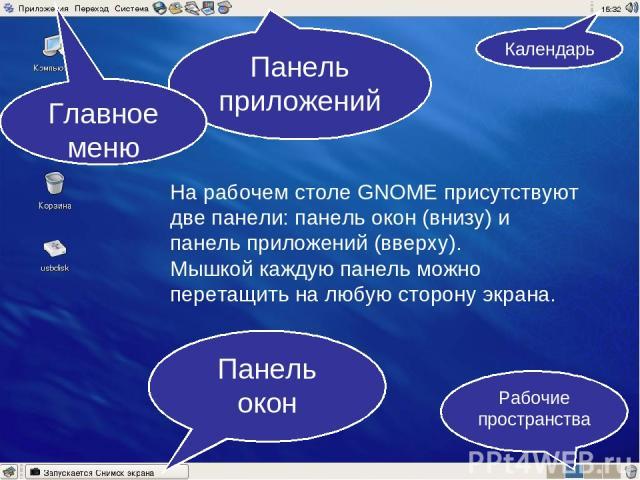 На рабочем столе GNOME присутствуют две панели: панель окон (внизу) и панель приложений (вверху). Мышкой каждую панель можно перетащить на любую сторону экрана. Панель окон Панель приложений Рабочие пространства Календарь Главное меню