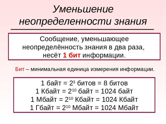 Уменьшение неопределенности знания Сообщение, уменьшающее неопределённость знания в два раза, несёт 1 бит информации. Бит – минимальная единица измерения информации. 1 байт = 23 битов = 8 битов 1 Кбайт = 210 байт = 1024 байт 1 Мбайт = 210 Кбайт = 10…