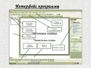 Интерфейс программы PowerPoint