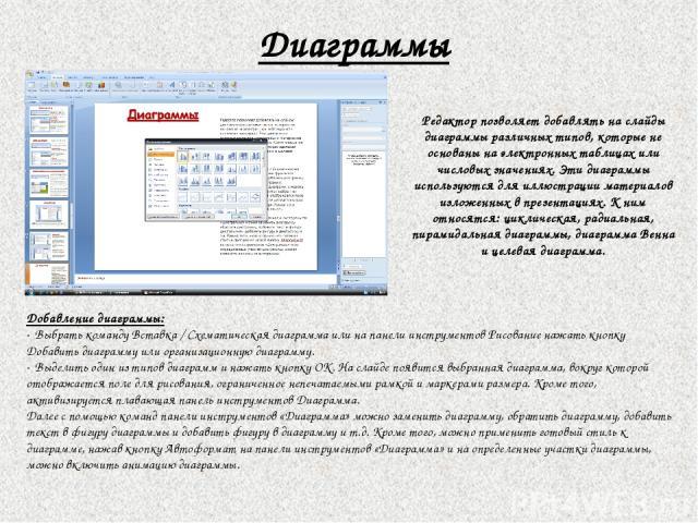 Диаграммы Добавление диаграммы: · Выбрать команду Вставка / Схематическая диаграмма или на панели инструментов Рисование нажать кнопку Добавить диаграмму или организационную диаграмму. · Выделить один из типов диаграмм и нажать кнопку ОК. На слайде …