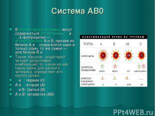 Система AB0 В плазме крови человека могут содержаться агглютинины α и β, в эритр
