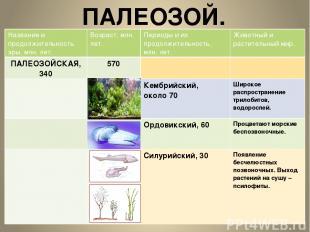 ПАЛЕОЗОЙ. Название и продолжительность эры, млн.лет. Возраст, млн. лет. Периоды