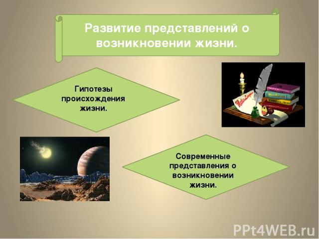 Развитие представлений о возникновении жизни. Гипотезы происхождения жизни. Современные представления о возникновении жизни.
