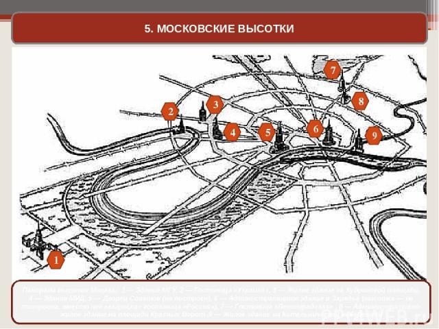 5. МОСКОВСКИЕ ВЫСОТКИ После войны «сталинский ампир» продолжал набирать силу в советской архитектуре. Ярким памятником этому стилю стали московские (сталинские) высотки – здания повышенной этажности, возведенные в столице в конце 1940-х – начале 195…