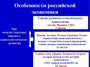 Особенности российской экономики Три модели (эшелона) мирового капиталистическог