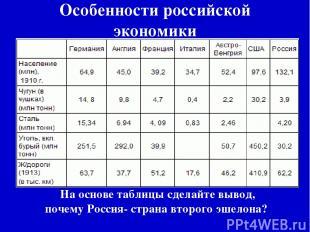 Особенности российской экономики На основе таблицы сделайте вывод, почему Россия