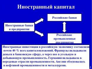 Иностранный капитал Иностранные банки и предприятия Российские банки Российские